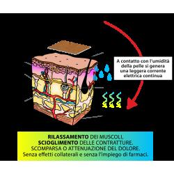 Kastoori - Incensi Goloka Organic